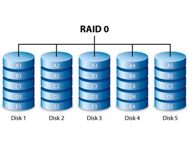 Cứu dữ liệu Raid 0