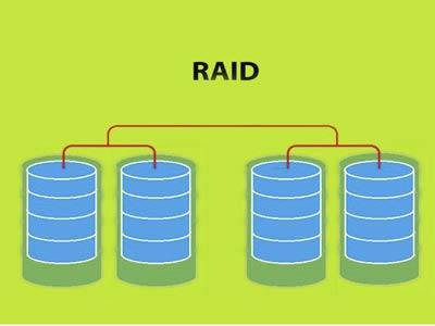 phân loại raid