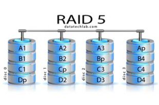 khôi phục dữ liệu Raid 5