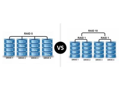 so sánh raid 5 và Raid 10